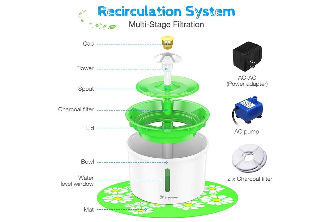 isYoung Cat Fountain 1.6L Automatic Pet Water Fountain
