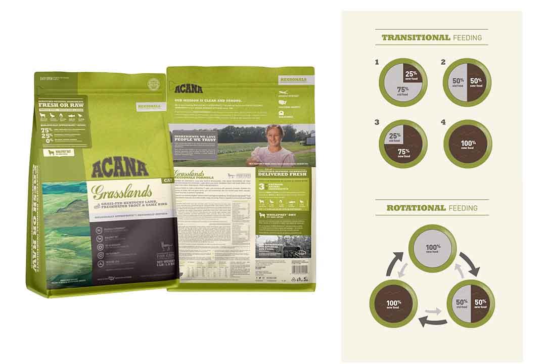 Acana Regionals Grasslands Dry Cat Food